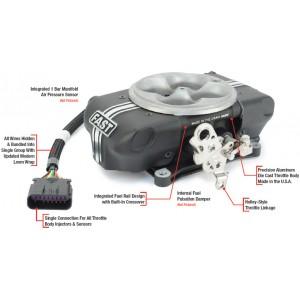 EZ-EFI 2.0 Inline Pump Kit